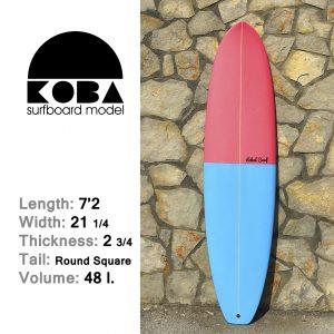 tablas de surf